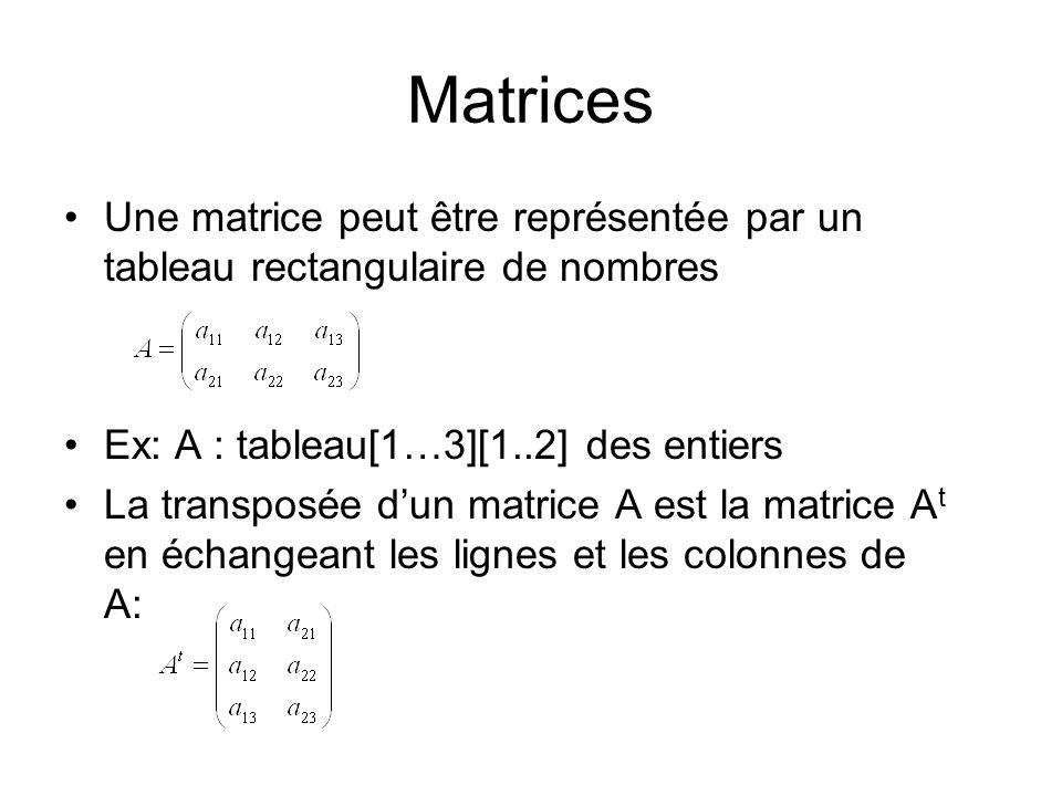 Matrices Une matrice peut être représentée par un tableau rectangulaire de nombres. Ex: A : tableau[1…3][1..2] des entiers.